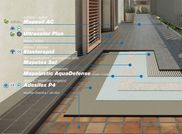 Stunning mapei impermeabilizzazione terrazzi gallery idee